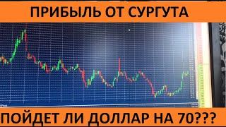 Пойдет ли курс  доллара на 70?  Когда упадет рубль. Получили прибыль от сургутнефтегаза на бирже