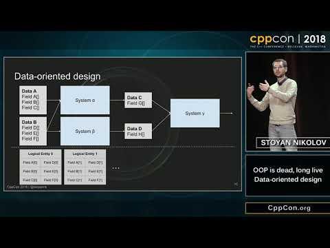 "CppCon 2018: Stoyan Nikolov ""OOP Is Dead, Long Live Data-oriented Design"""