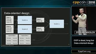 "CppCon 2018: Stoyan Nikolov ""OOP Is Dead, Long Live Data-oriented Design"""