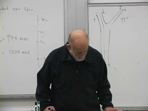 Lecture 2   New Revolutions in Particle Physics: Standard Model