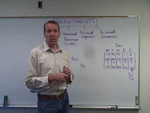 Accrued Expenses - Ch. 3 Video 5