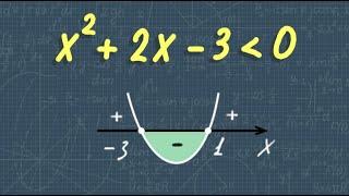 КВАДРАТНЫЕ НЕРАВЕНСТВА ОГЭ математика ПОДГОТОВКА и разбор заданий