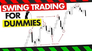 Swing Trading For Dummies Learn This Simple Tip + S&P 500, AMD, Dow Jones, Crude Oil, & CHFJPY