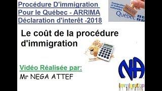 Coût de la procédure d'immigration pour le Québec Canada