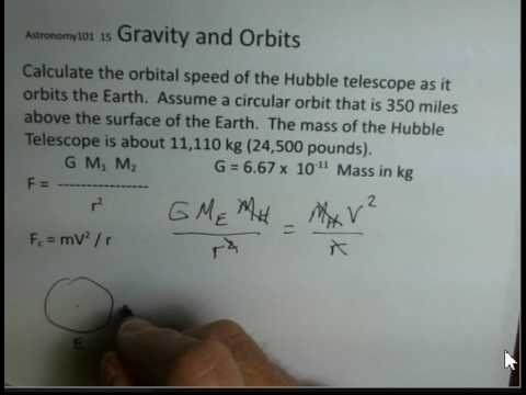 Gravity, Orbits, Speed of Hubble Telescope in Orbit