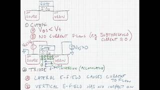 ece 3110 lecture 2c mos cutoff and triode new
