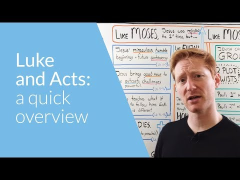 The Gospel Of Luke & Acts: Overview | Whiteboard Bible Study