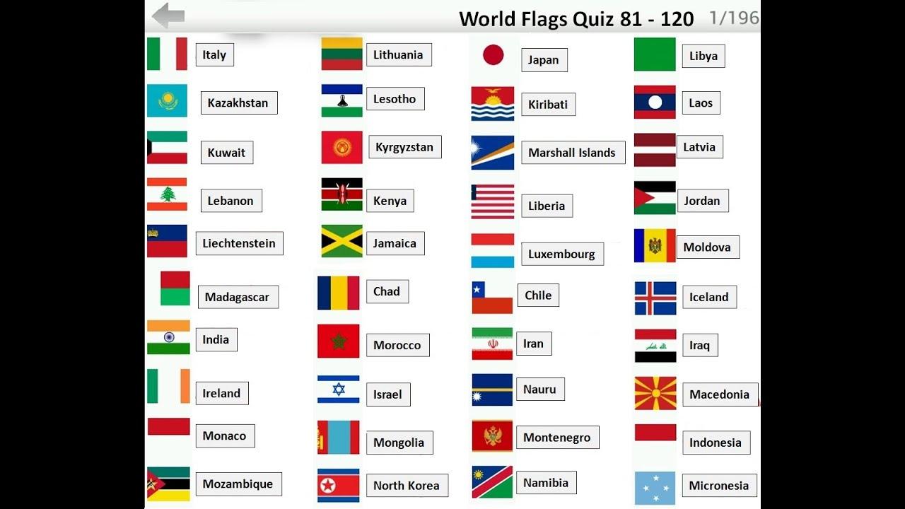 Flags Of The World Quiz Game Google Playde Android Uygulamaları - World quiz game