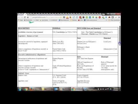 Class 11 Administrative materials