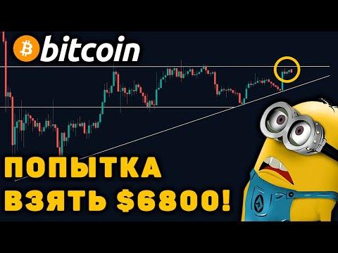 Криптовалюта Биткоин На Грани! Халвинг BCH и BSV! Прогноз, Обзор, Курс и Новости! Bitcoin, BTC!