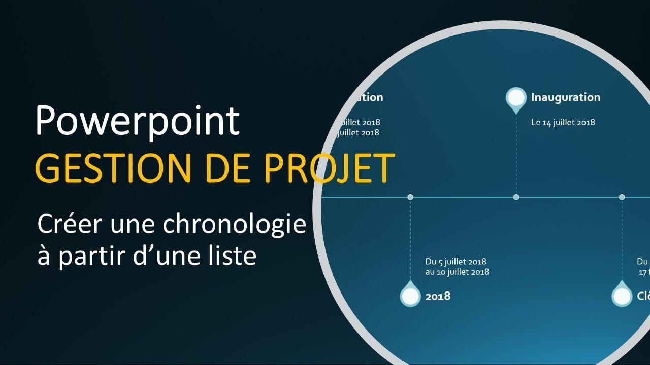 Powerpoint Créer Une Chronologie à Partir D Une Liste