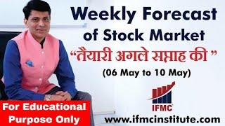 "Market Outlook & Forecast 06 May to 10 May 2019 l ""तैयारी अगले सप्ताह की ""Part-4 ll"