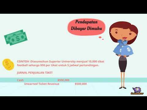 Current Liabilities Kewajiban Lancar Youtube