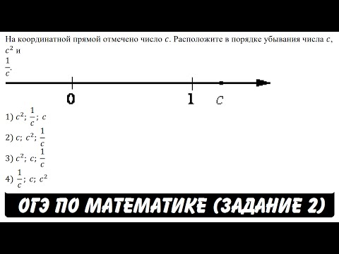 На координатной прямой отмечено число c ... | ОГЭ 2017 | ЗАДАНИЕ 2 | ШКОЛА ПИФАГОРА