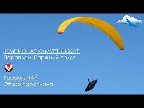 Чемпионат Удмуртии 2018