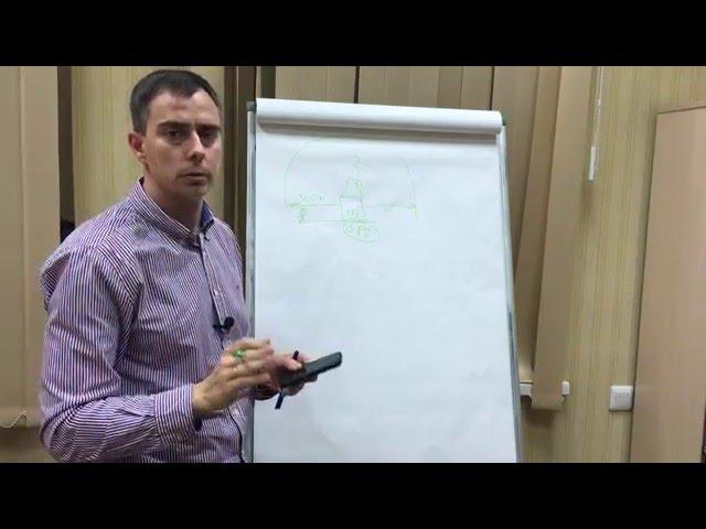 №3 - Что такое технология Geofencing (геофенсинг)? Как ее применить для розничного бизнеса?