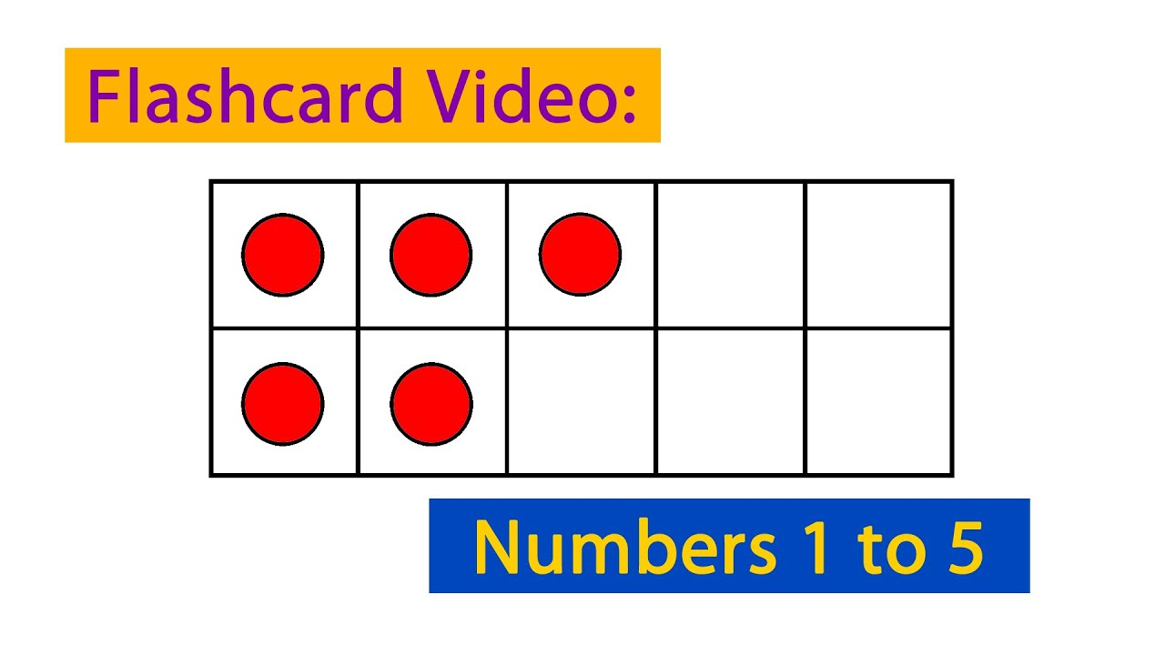 Flashcards Practice: Ten Frames 01 Numbers 1 to 5 - YouTube