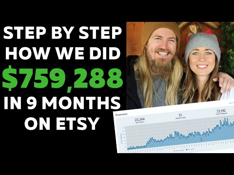 HOW TO SELL ON ETSY  NO ETSY ADS NEEDED | $759k IN 10 MONTHS 2020  SELLING TIPS FOR SELLER