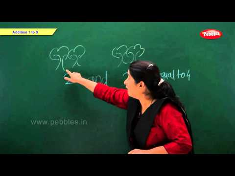 Addition 1 to 9 | Maths for Kids | Kindergarten Maths School Syllabus | Maths For Pre School