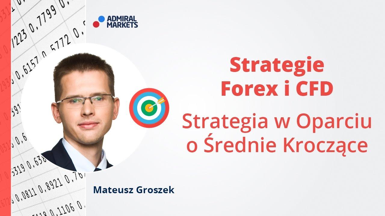 Cfd Strategie