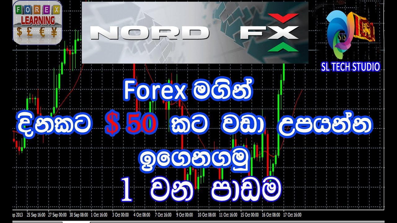 Introduction of forex