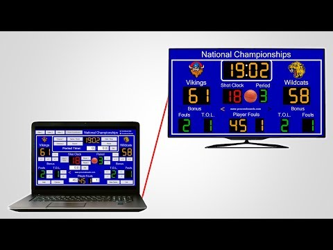 Introduction to PC Scoreboards