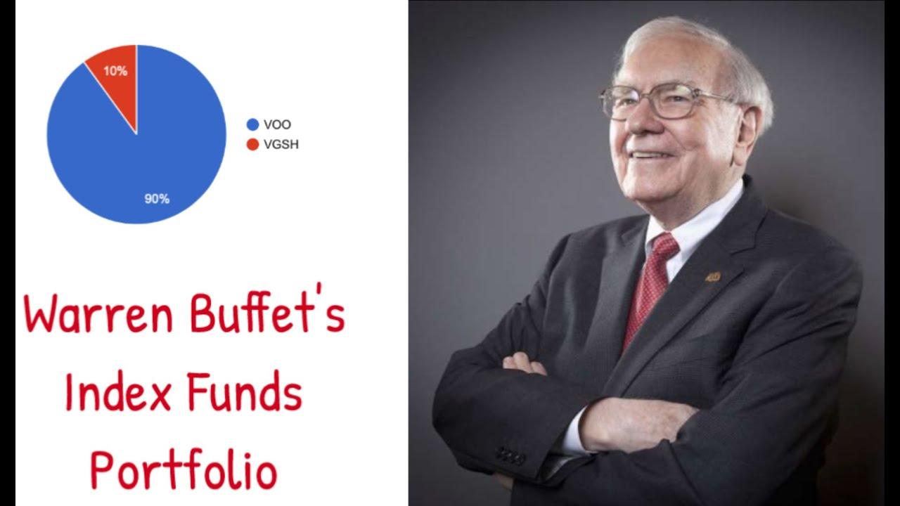 Warren Buffett Etf