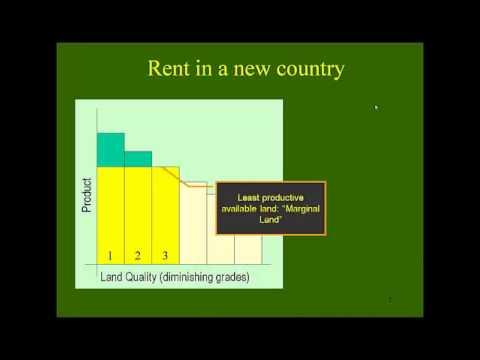 Ricardo's Law of Rent