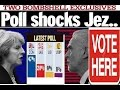 British General Election 2017 Results, Early polls show who is Leading....Vote Here at (0.29)  .