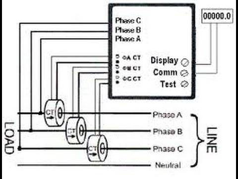 hqdefault?sqp= oaymwEWCKgBEF5IWvKriqkDCQgBFQAAiEIYAQ==&rs=AOn4CLDcn3kmVYVhD9CRUpCFGqROW8lfFQ electricity meter gec e43b r m 3ph ct kwh meter youtube ct kwh meter wiring diagram at gsmportal.co