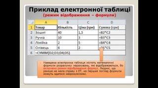 Електронні таблиці Exel