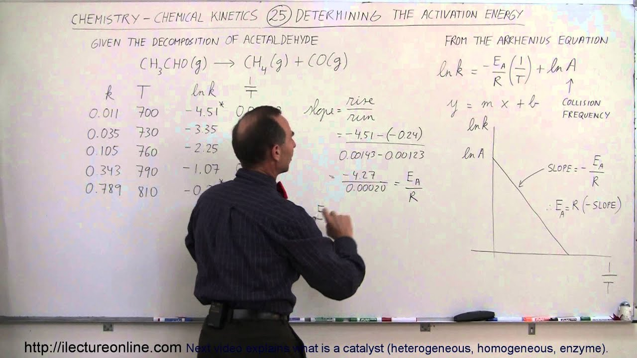 what is activation in enzyme chemistry