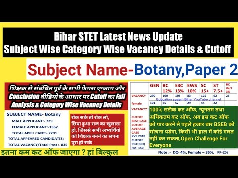 Bihar STET Botany Paper 2 Category Wise Vacancy Details U0026 Cutoff,Applicants Appeared Candidates