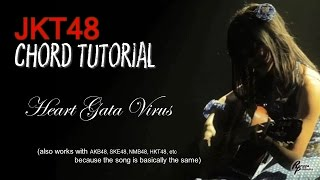 (CHORD) JKT48 - Heart Gata Virus