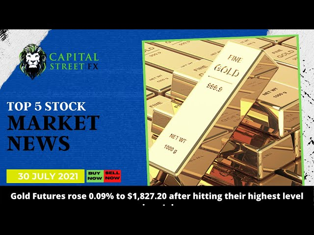 [Gold Price] Technical Analysis & Market News By Capital Street FX - July 30, 2021