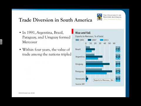 7.7 Bilateral Trade Agreements