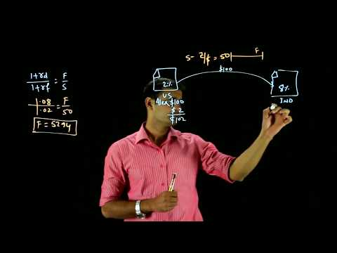 15 Forex Theories Interest Rate Parity Theory/CS Professional FTFM