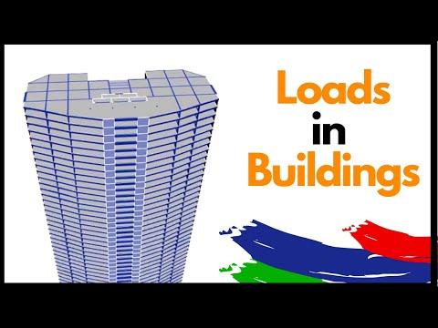 Loads In High Rise (Skyscraper) Buildings