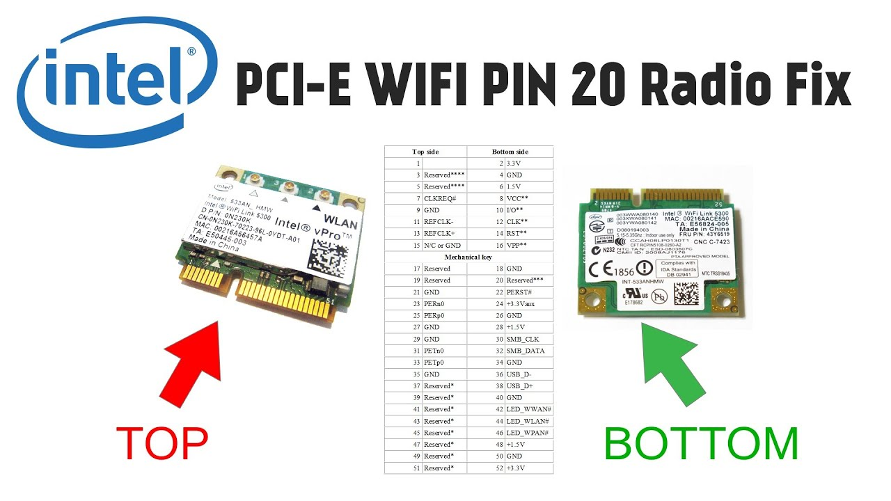 pci pinout diagram firewire pinout diagram how to fix intel 5100 5300 mini-pcie wlan wifi radio on issue (covering pin 20) - youtube #12