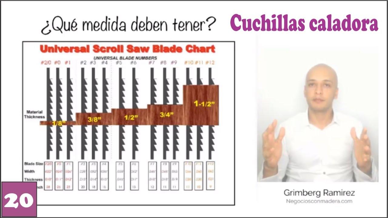 Cuchillas para Caladora Clasificación 🔧