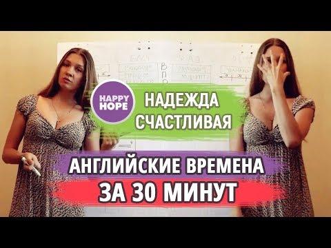 Английские времена за 30 минут на примерах! Уникальное объяснение.Торт Английской Реальности