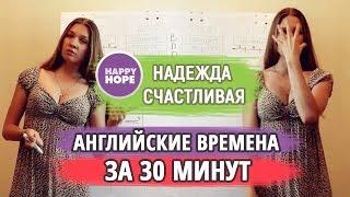 ВСЕ АНГЛИЙСКИЕ ВРЕМЕНА ЗА 30 МИНУТ В СИСТЕМЕ