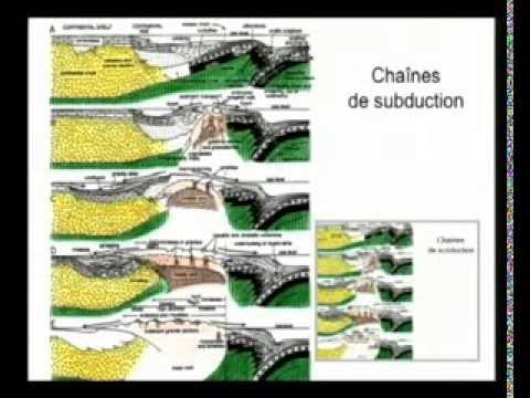 La construction des chaînes de montagnes ( 22 février 2011 )