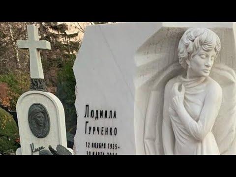 Новодевичье кладбище (часть 2)