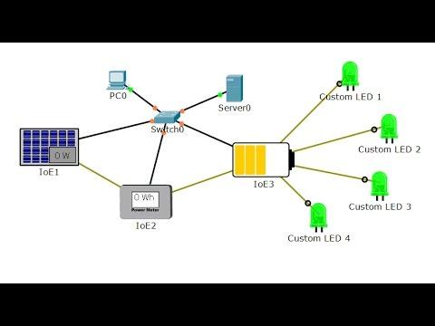 Iot Solar Panel Power Meter Battery Led Youtube