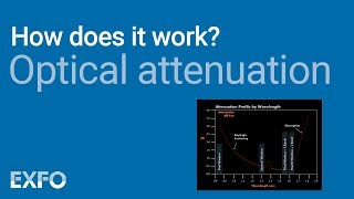Optical Attenuation - EXFO