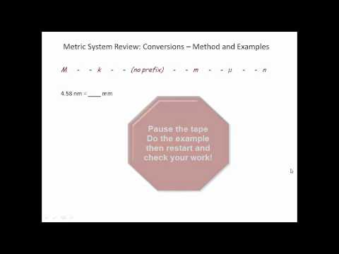 Metric System Review Conversions Method And Examples