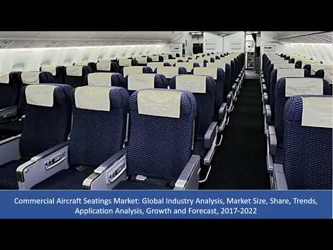 Commercial Aircraft Seatings Market Analysis, Market Size, Share,Growth and Forecast 2017-2022