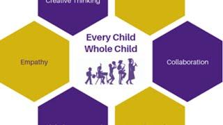 Lakewood City Schools August 3, 2020 Board of Education Meeting