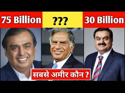 New List of Top 10 Richest People in India 2021 | Net Worth | भारत के 10 सबसे अमीर लोग